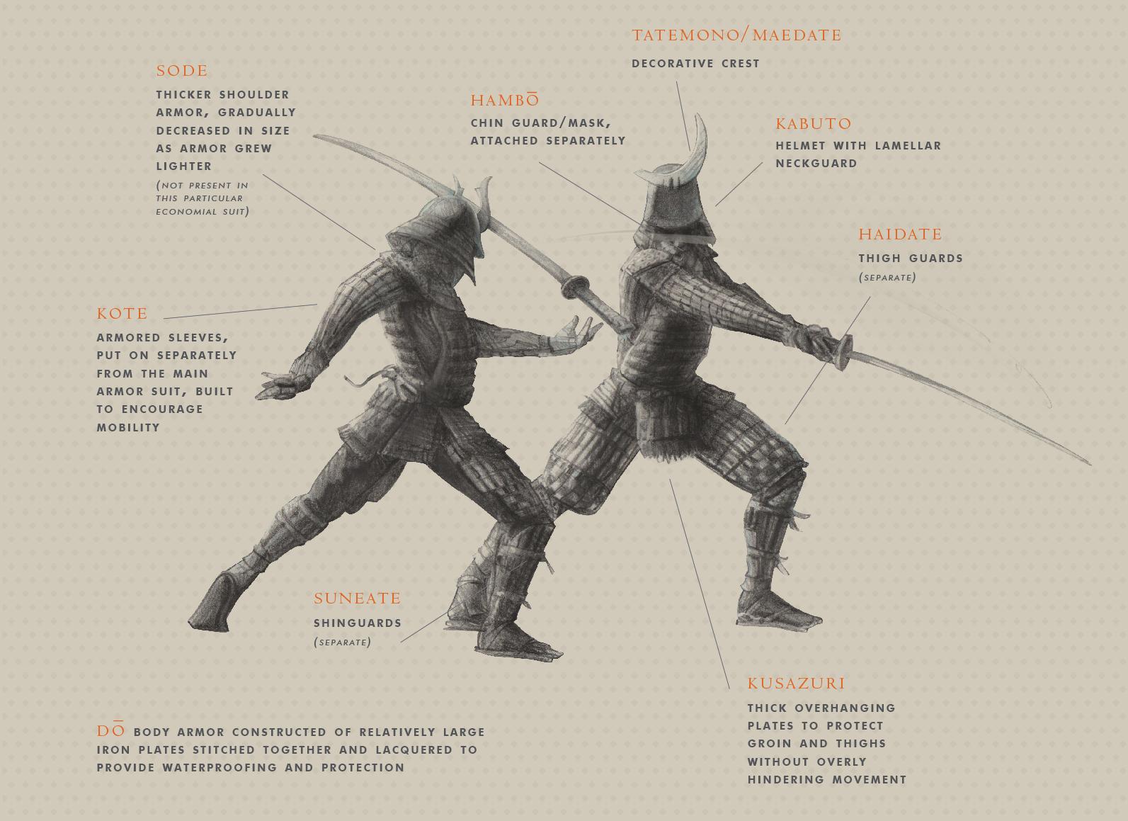 Samurai armor illustration