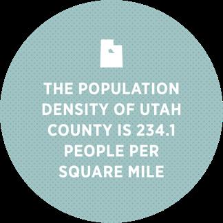 Fact about Utah